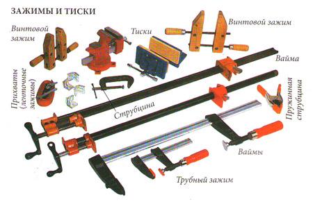 Зажимы и тиски для изготовления мебели