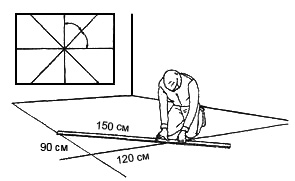 Рис. 1. Предварительные работы по укладке линолеума