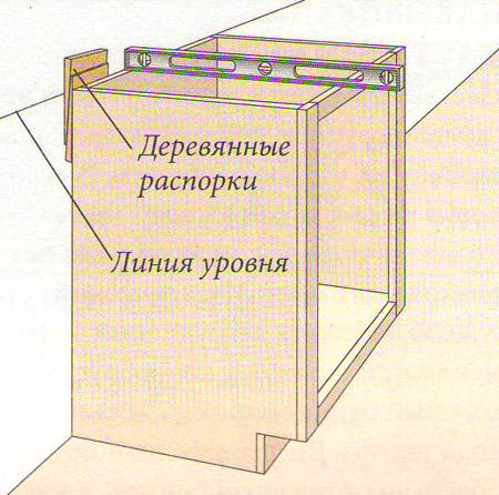 Выравнивание наклона полового шкафа