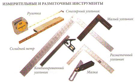 Измерительный и размерочный инструмент для изготовления мебели