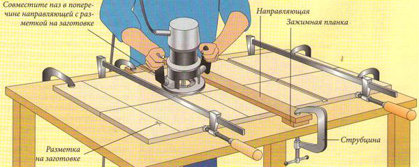 Соединения деревянных деталей своими руками 54