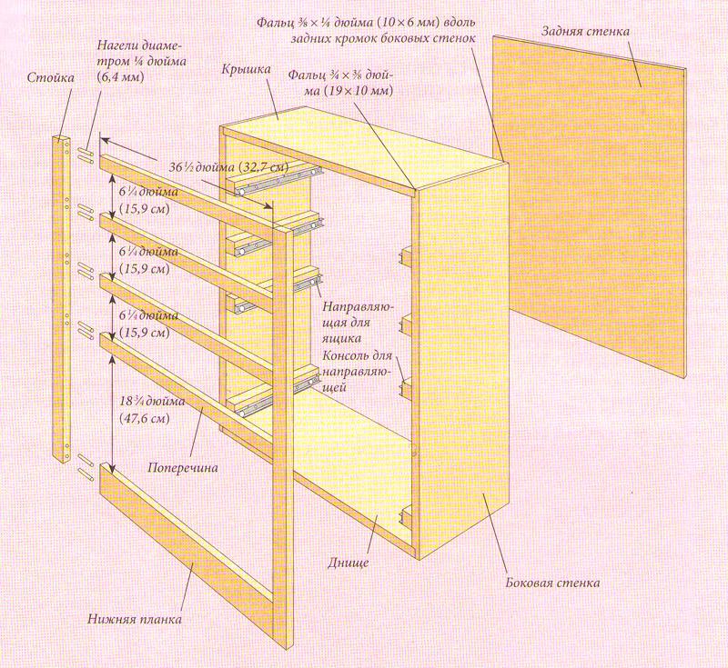 Конструкция вертикальной секции двухярусной кровати