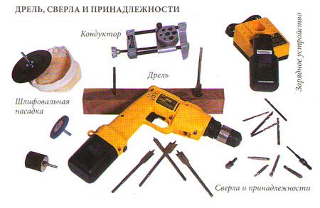 Дрели, сверла и принадлежности для изготовления мебели
