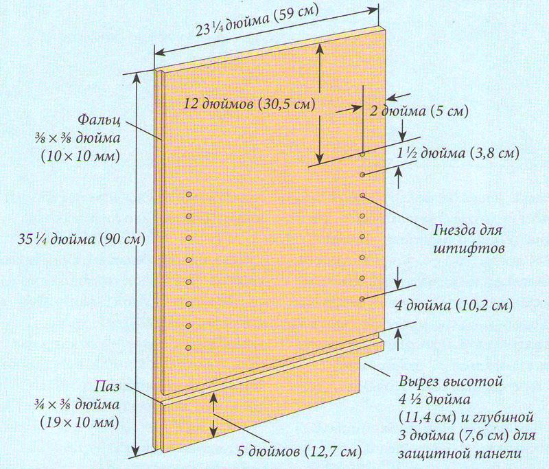 Детальный вид боковой стенки шкафа для кухни