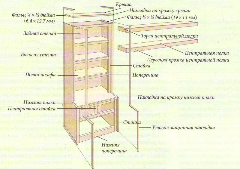 Мебельная стенка - общий вид