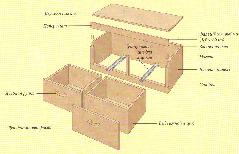 Место для сидения с выдвижными ящиками - общий вид