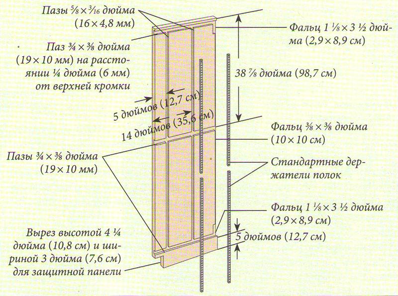 Детальный вид боковой стенки пенала для кухни своими руками