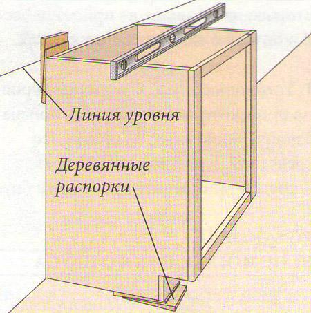 Выравнивание полового шкафа по горизонтали