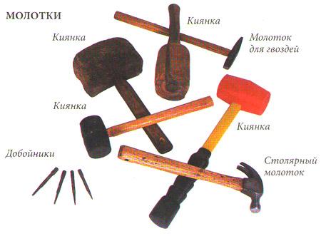 Молотки и аналогичный инструмент для изготовления мебели