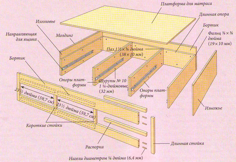 Конструкция нижней кровати
