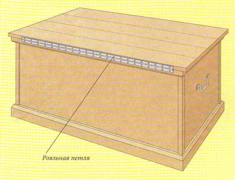 Установка рояльной петли на ящик для игрушек