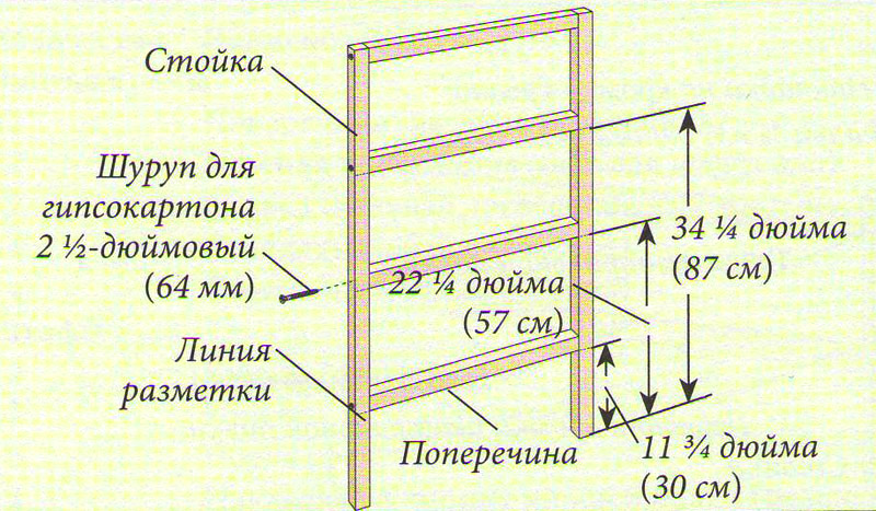Конструкция верхней лицевой рамы мебельной стенки