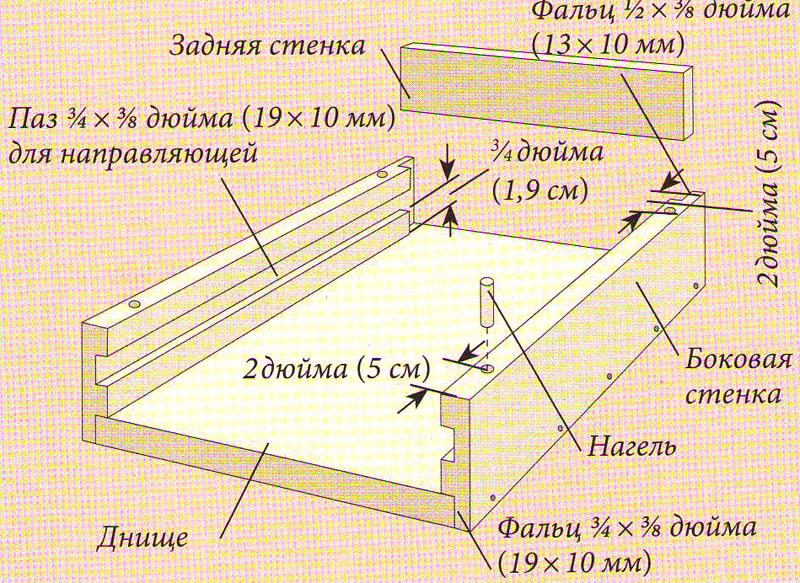 Конструкция основания разделочной доски с отделением для ножей