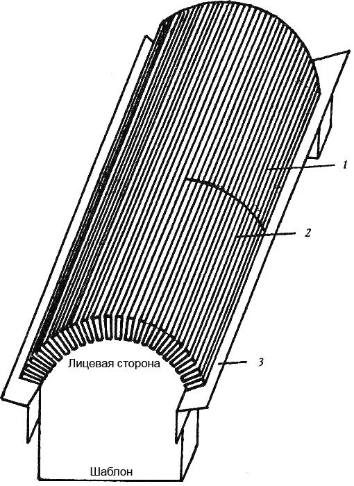 Рис. 3. Крепление на шаблоне плиты с пропилами 1. пропилы, заполненные смесью Uniflott; 2. плиты кнауф с паралельными пропилами; 3. подставка для ГКЛ (уголок)