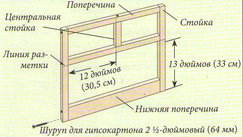 Конструкция нижней лицевой рамы мебельной стенки