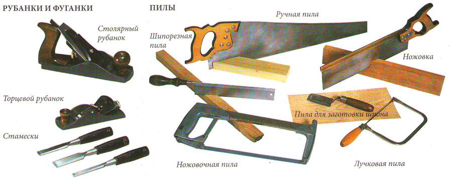 Рубанки, фуганки, пилы для изготовления мебели