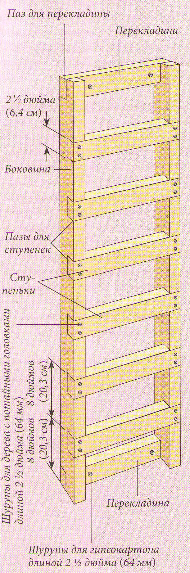 Констукция лестницы для двухярусной кровати