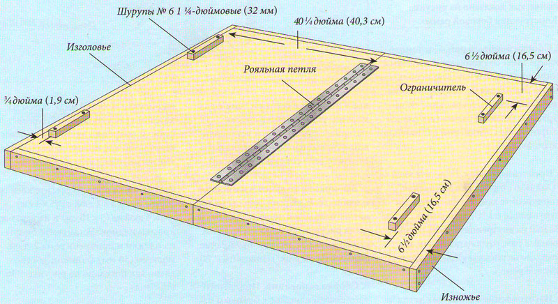 Конструкция платформы кровати