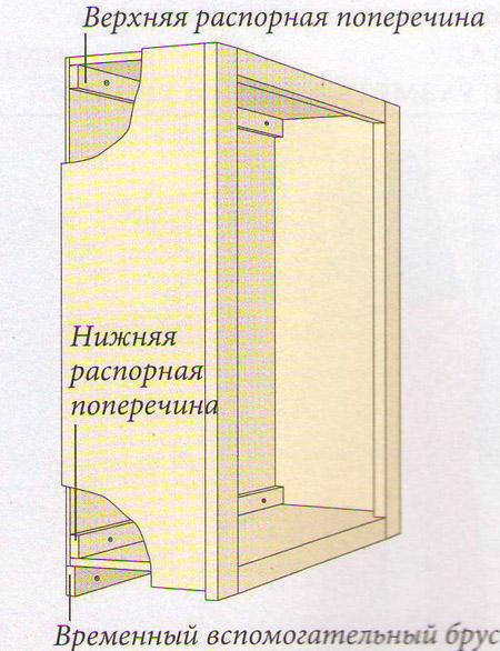 Навешивание навесного шкафа