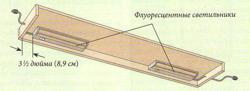 Установка флуоресцентных светильников для мебельной стеки