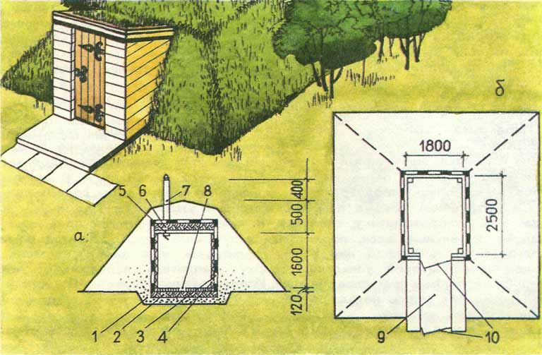 Как сделать погреб в подвале на даче