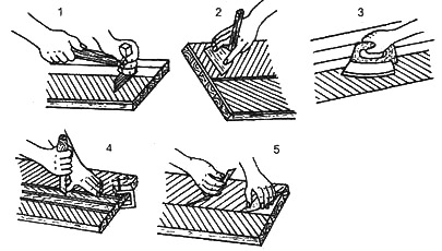 Рис. 2. Этапы работ фанерования шпоном: 1, 2. притирка первого и второго листов; 3. приглаживание утюгом; 4. прирезка кромок; 5. снятие срезанной ленты шпона