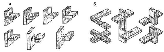 Рис. 4. Типы соединений: а. вязка щитов; б. крестообразные соединения досок