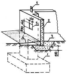 Фрагмент столбчатого фундамента с забиркой из монолитного железобетона
