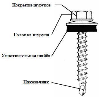 Самосверлящий шуруп для крепления металлочерепицы
