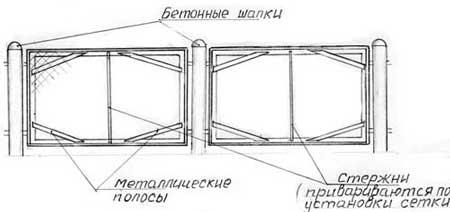 Вариант усиления рамной конструкции забора с помощью металлических полос и стержней